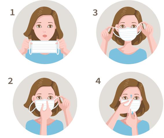 Atividade Semana 3_Figura uso mascara